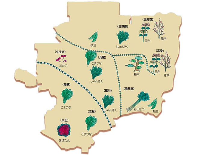 農作物マップ